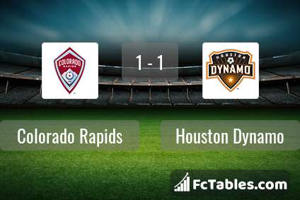 Anteprima della foto Colorado Rapids - Houston Dynamo