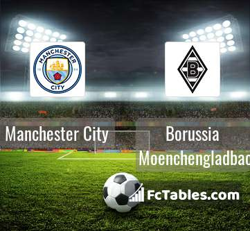 Podgląd zdjęcia Manchester City - Borussia M'gladbach