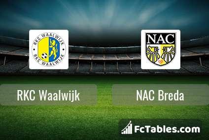 Rkc Waalwijk Vs Nac Breda H2h 18 Aug 2020 Head To Head Stats Prediction