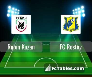 Preview image Rubin Kazan - FC Rostov