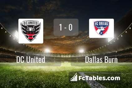 Preview image DC United - Dallas Burn