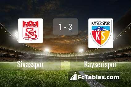 Preview image Sivasspor - Kayserispor