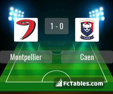 Preview image Montpellier - Caen