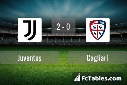 Anteprima della foto Juventus - Cagliari