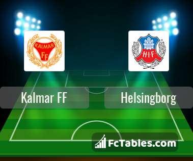 Preview image Kalmar FF - Helsingborg