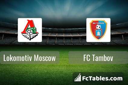 Preview image Lokomotiv Moscow - FC Tambov