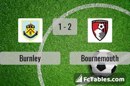 Anteprima della foto Burnley - AFC Bournemouth