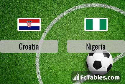 Preview image Croatia - Nigeria