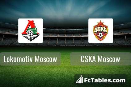 Preview image Lokomotiv Moscow - CSKA Moscow