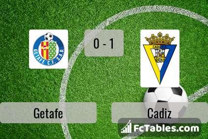 Preview image Getafe - Cadiz