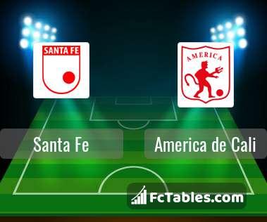 Santa Fe America de Cali H2H