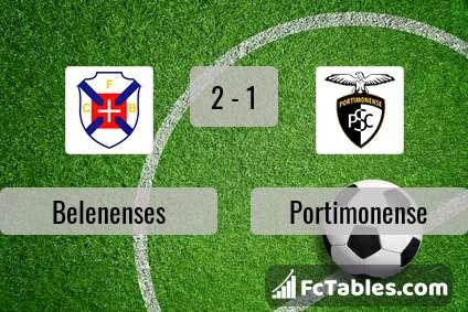 Preview image Belenenses - Portimonense
