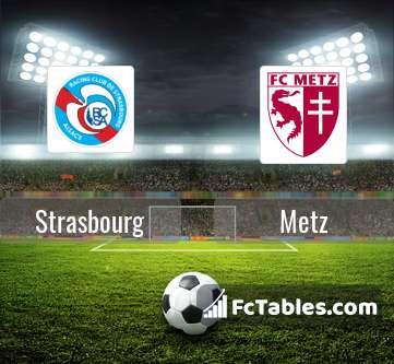 Strasbourg Metz H2H