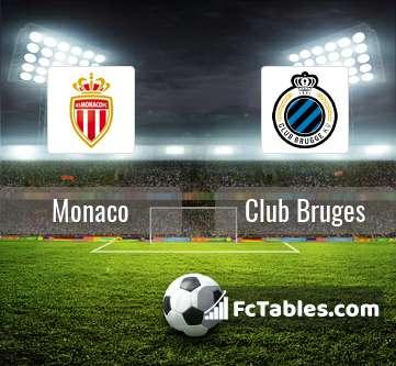 Anteprima della foto Monaco - Club Brugge