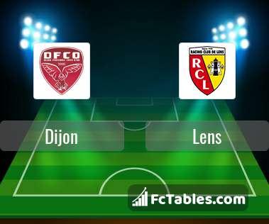 Preview image Dijon - Lens