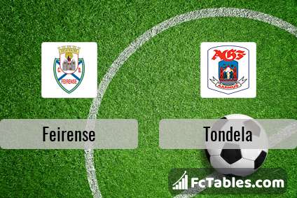 Preview image Feirense - Tondela