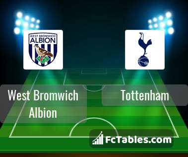 Preview image West Bromwich Albion - Tottenham