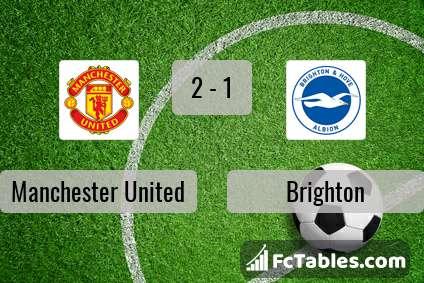 Podgląd zdjęcia Manchester United - Brighton & Hove Albion