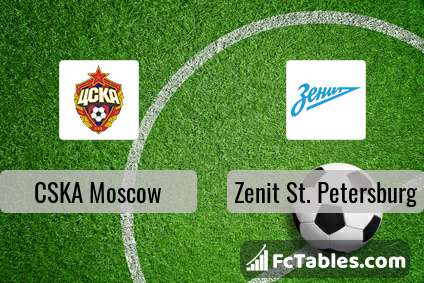 Preview image CSKA Moscow - Zenit St. Petersburg