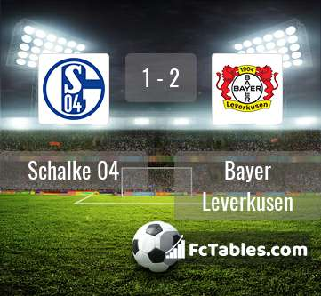 Preview image Schalke 04 - Bayer Leverkusen
