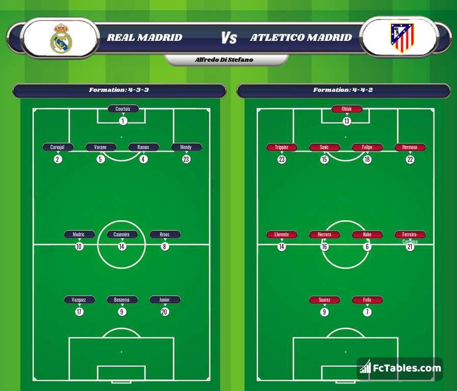 Podgląd zdjęcia Real Madryt - Atletico Madryt