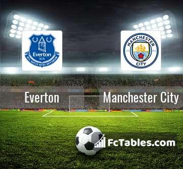 Anteprima della foto Everton - Manchester City