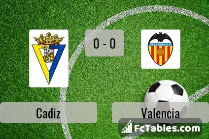Preview image Cadiz - Valencia