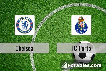 Preview image Chelsea - FC Porto
