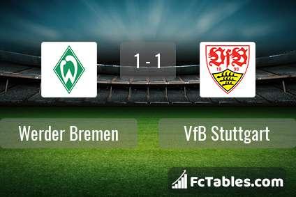 Anteprima della foto Werder Bremen - VfB Stuttgart