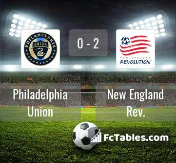 Anteprima della foto Philadelphia Union - New England Rev.