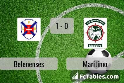 Preview image Belenenses - Maritimo