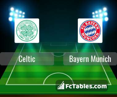 Preview image Celtic - Bayern Munich