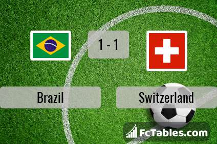 Preview image Brazil - Switzerland