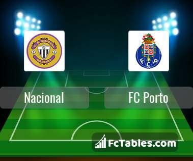 Preview image Nacional - FC Porto
