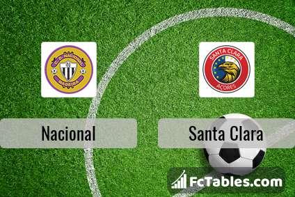 Preview image Nacional - Santa Clara