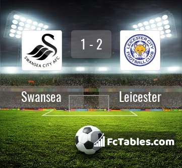 Preview image Swansea - Leicester