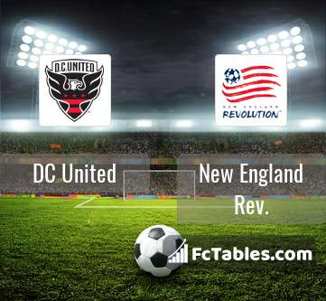 Preview image DC United - New England Rev.