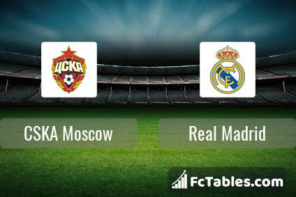 Preview image CSKA Moscow - Real Madrid