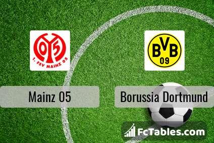 FSV Mainz 05 Borussia Dortmund H2H