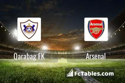 Preview image Qarabag FK - Arsenal