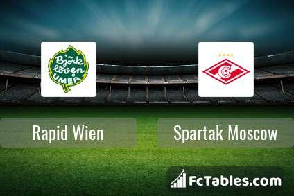 Anteprima della foto Rapid Wien - Spartak Moscow