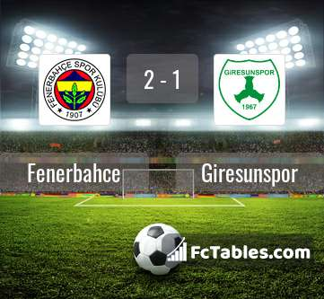Preview image Fenerbahce - Giresunspor