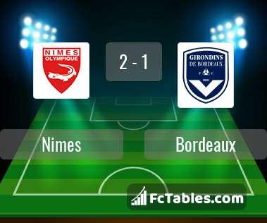 Preview image Nimes - Bordeaux