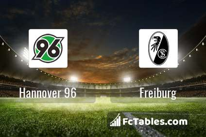 Hannover 96 vs Freiburg H2H 11 may 2019 Head to Head stats predictions
