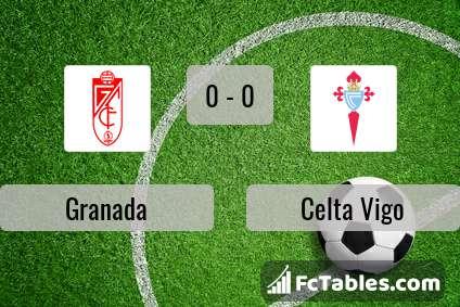 Podgląd zdjęcia Granada - Celta Vigo