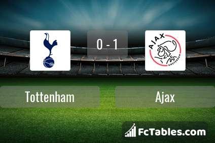 Anteprima della foto Tottenham Hotspur - Ajax