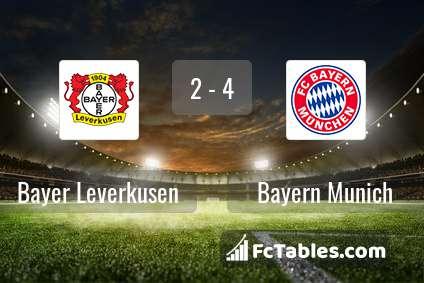 Preview image Bayer Leverkusen - Bayern Munich