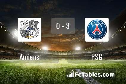 Podgląd zdjęcia Amiens - PSG