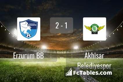 Preview image Erzurum BB - Akhisar Belediyespor