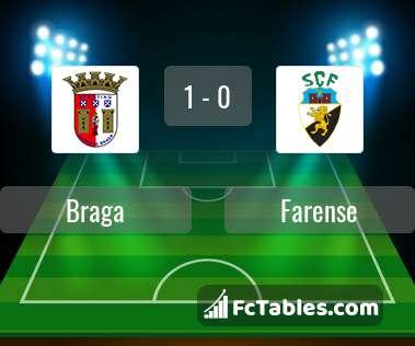 Preview image Braga - Farense